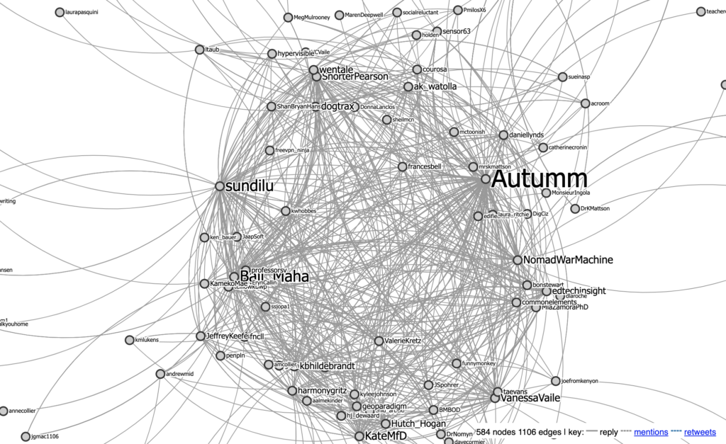 Screenshot of a data visualization for #digciz